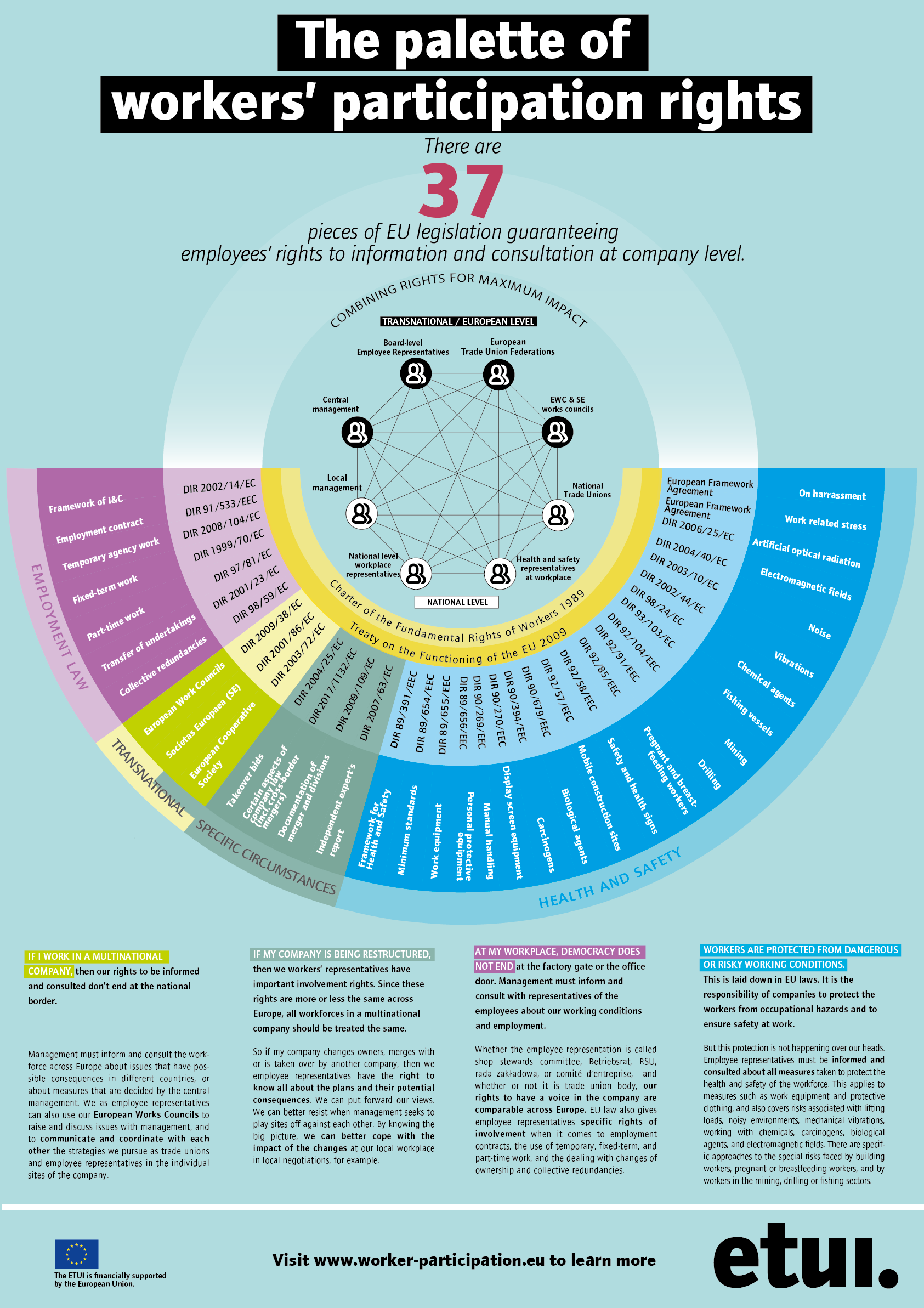 3 new infographics on workers' rights / What's new? / About